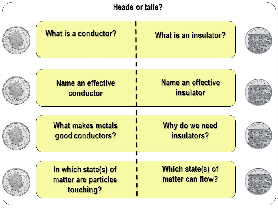 What is a conductor? What is an insulator? Name an effective conductor Name an effective insulator What makes metals good conductors? Why do we need i