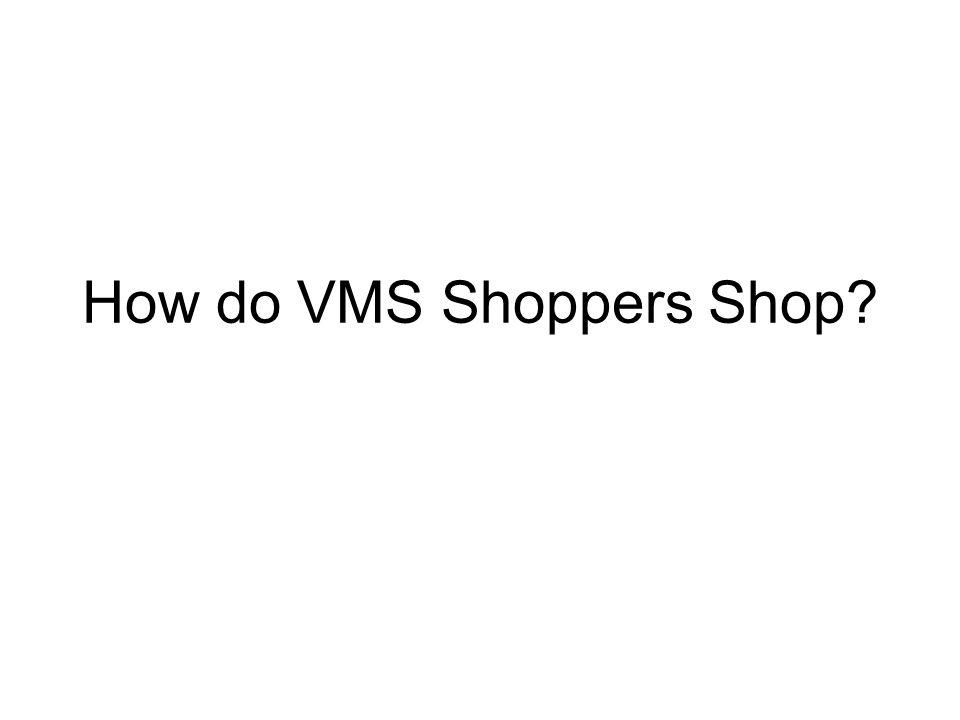 How do VMS Shoppers Shop?