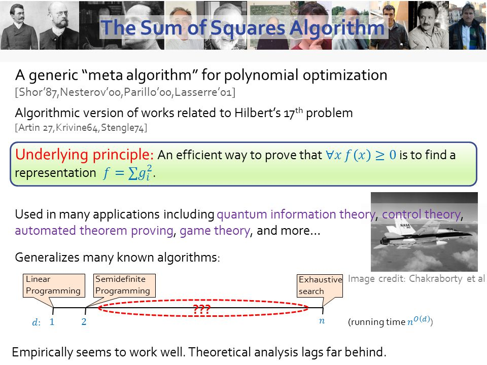 A generic meta algorithm for polynomial optimization [Shor'87,Nesterov'00,Parillo'00,Lasserre'01] Algorithmic version of works related to Hilbert's 17 th problem [Artin 27,Krivine64,Stengle74] Used in many applications including quantum information theory, control theory, automated theorem proving, game theory, and more… Image credit: Chakraborty et al The Sum of Squares Algorithm Generalizes many known algorithms: Empirically seems to work well.