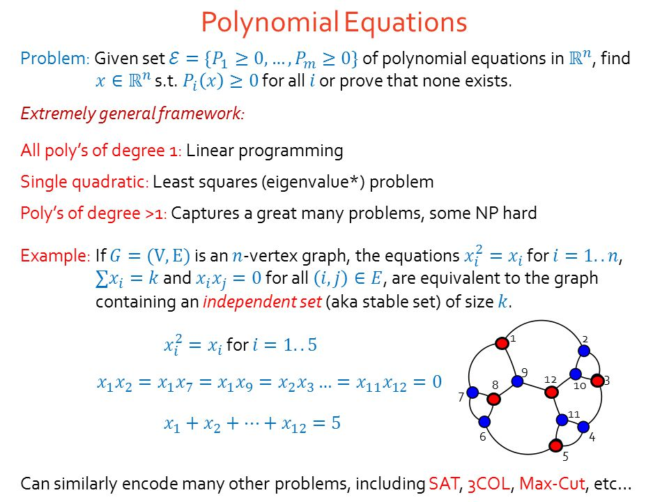 Polynomial Equations Extremely general framework: All poly's of degree 1: Linear programming Single quadratic: Least squares (eigenvalue*) problem Poly's of degree >1: Captures a great many problems, some NP hard Can similarly encode many other problems, including SAT, 3COL, Max-Cut, etc… 1 9 2 3 10 4 5 8 6 7 12 11