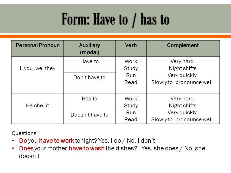 Personal PronounAuxiliary (modal) VerbComplement I, you, we, they Have toWork Study Run Read Very hard.