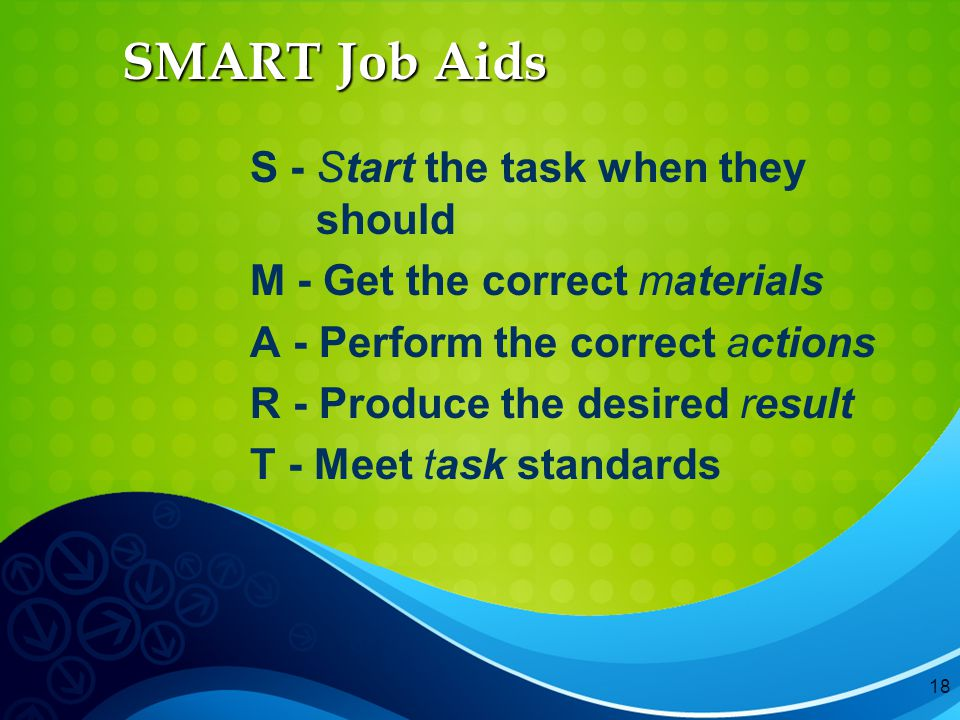 18 SMART Job Aids S - Start the task when they should M - Get the correct materials A - Perform the correct actions R - Produce the desired result T - Meet task standards