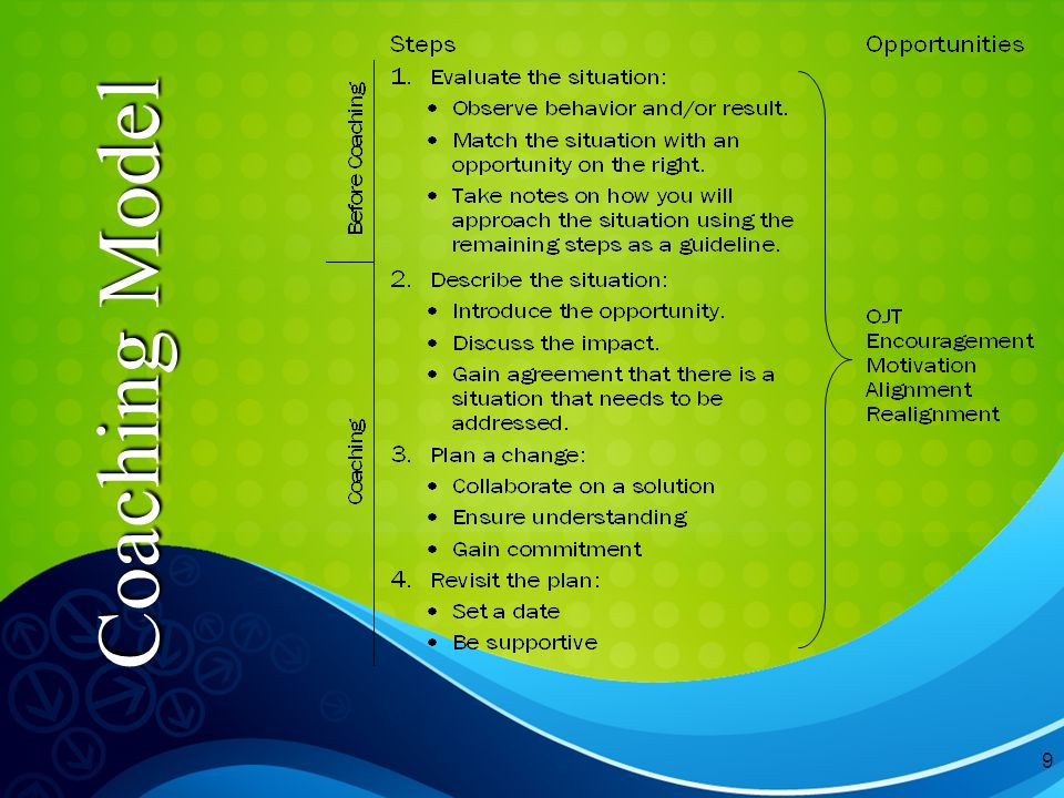 10 Effective Communication Be flexible Notice Outcome Internal state