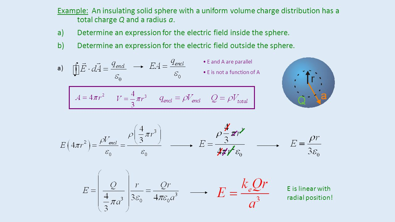 Example: An insulating solid sphere with a uniform volume charge distribution has a total charge Q and a radius a. a)Determine an expression for the e