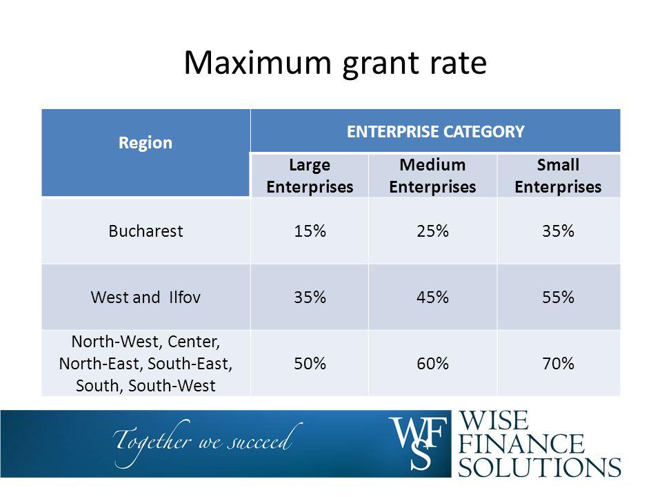 Maximum grant rate Region ENTERPRISE CATEGORY Large Enterprises Medium Enterprises Small Enterprises Bucharest15%25%35% West and Ilfov35%45%55% North-