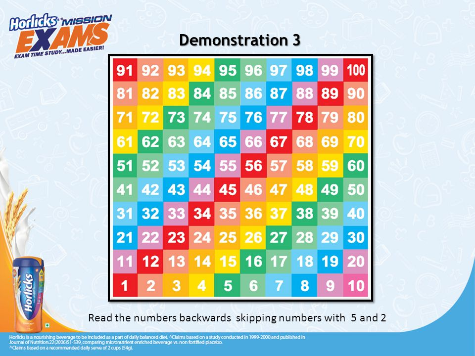 Demonstration 3 Read the numbers backwards skipping numbers with 5 and 2