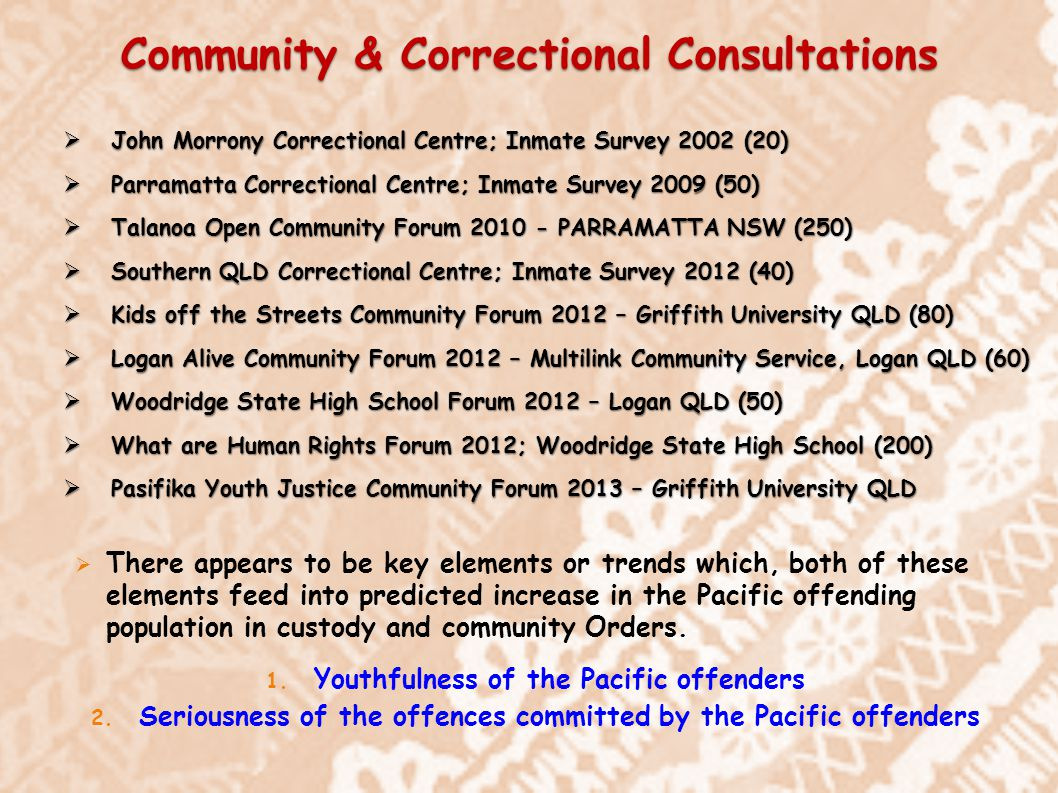 NSW Corrections Stats - 2009 Country of OriginNumbersCountry of OriginNumbers NZ191Tonga96 Samoa86Fiji81 Maori75Cook Is24 PNG6Hawaii1 TOTAL = 560 QLD Stats – Serco SQCC 08/2012 Survey with Inmates – Age: 18yrs to 25yrs – 70% Approximately have 40 Pacific Island inmates Education Level: Secondary – 90% Community Local: Logan – 60% PYLS Stats – 01/2012 to 05/2014 Jan2012 - June2014 = 74 Age: 10yrs to 16yrs Reoffended – 6 Disengage - 5
