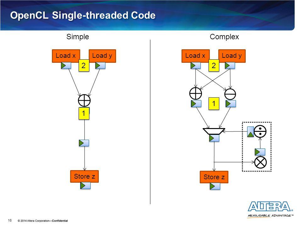 Load xLoad y Store z Load xLoad y Store z OpenCL Single-threaded Code 16 1 1 1 1 2 2 2 2 SimpleComplex