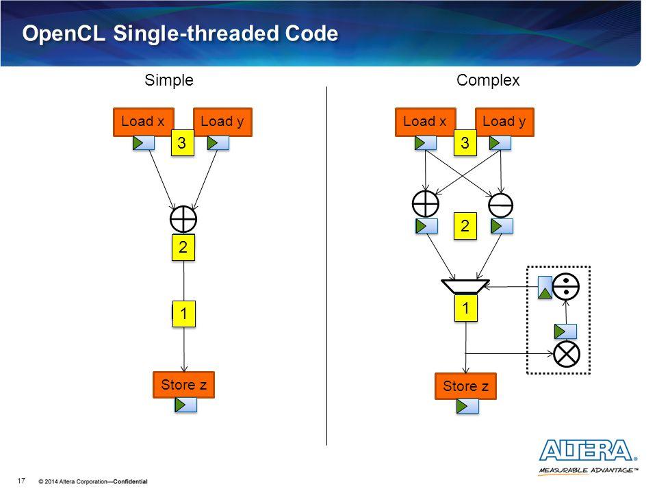 Load xLoad y Store z Load xLoad y Store z OpenCL Single-threaded Code 17 2 2 2 2 3 3 3 3 1 1 1 1 SimpleComplex