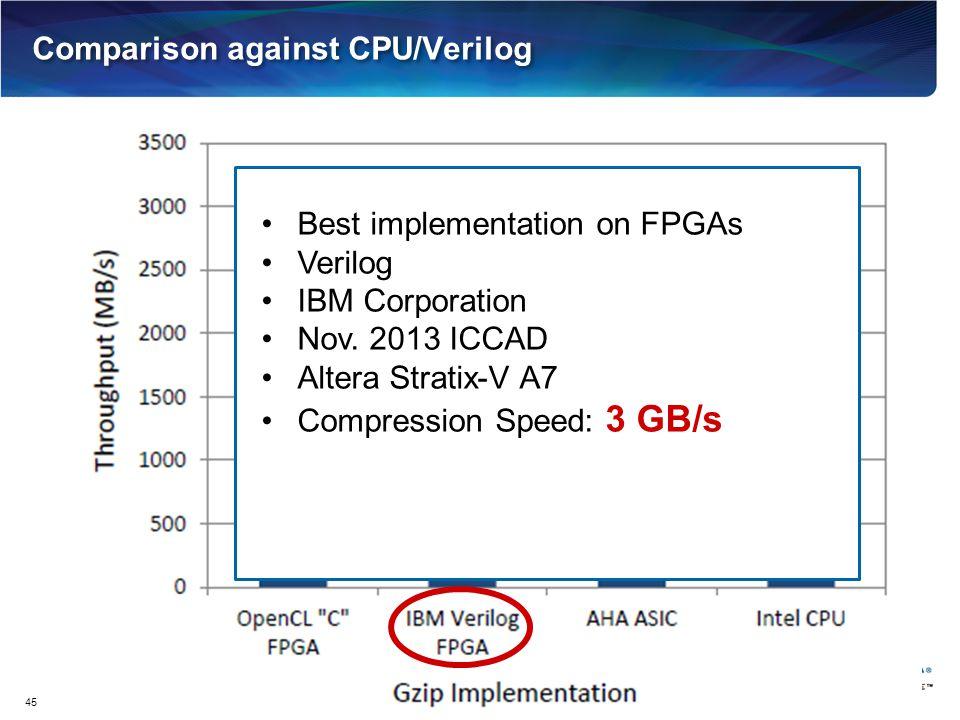 Comparison against CPU/Verilog 45 Best implementation on FPGAs Verilog IBM Corporation Nov. 2013 ICCAD Altera Stratix-V A7 Compression Speed: 3 GB/s