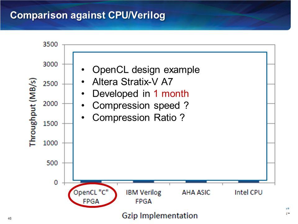 Comparison against CPU/Verilog 46 OpenCL design example Altera Stratix-V A7 Developed in 1 month Compression speed ? Compression Ratio ?