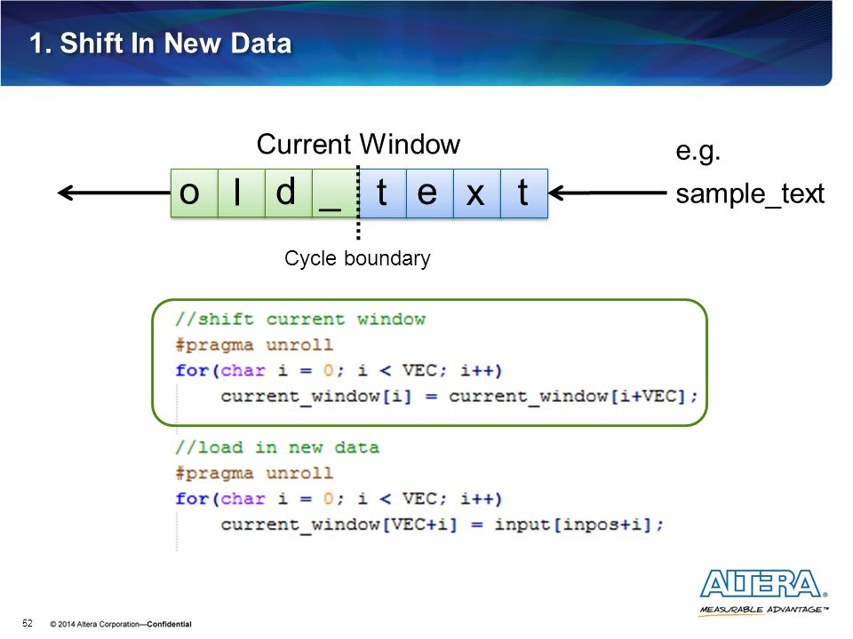 1. Shift In New Data 52 Current Window sample_text e.g. o l d _ t e xt Cycle boundary