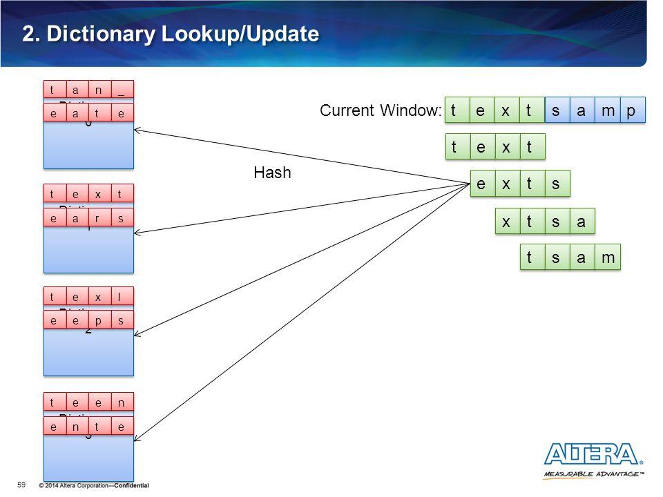 2. Dictionary Lookup/Update 59 t t e e x x t t s s a a m m p p Current Window: t t e e x x t t e e x x t t s s x x t t s s a a t t s s a a m m Diction