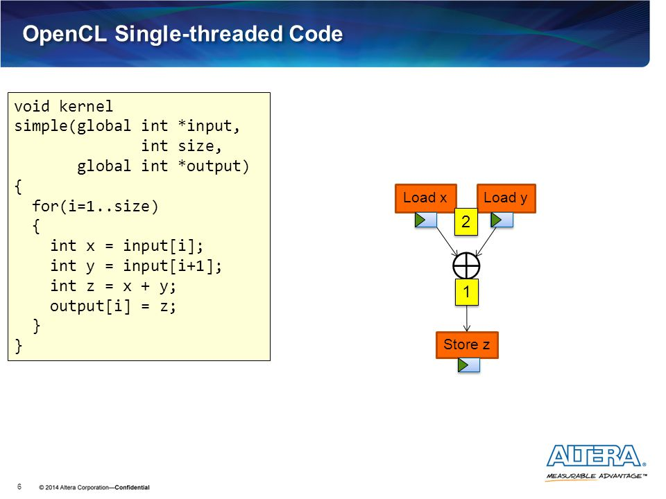 void kernel simple(global int *input, int size, global int *output) { for(i=1..size) { int x = input[i]; int y = input[i+1]; int z = x + y; output[i]