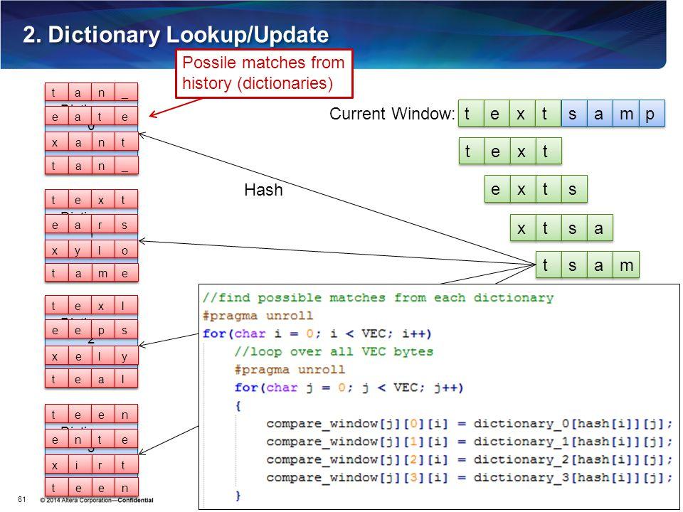 2. Dictionary Lookup/Update 61 t t e e x x t t s s a a m m p p Current Window: t t e e x x t t e e x x t t s s x x t t s s a a t t s s a a m m Diction