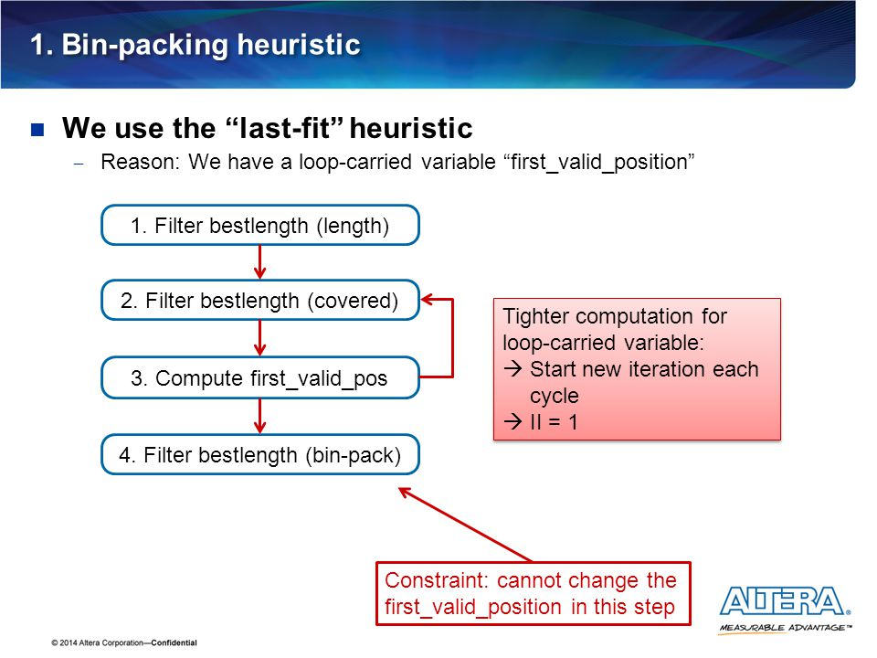 """1. Bin-packing heuristic We use the """"last-fit"""" heuristic  Reason: We have a loop-carried variable """"first_valid_position"""" 2. Filter bestlength (covere"""