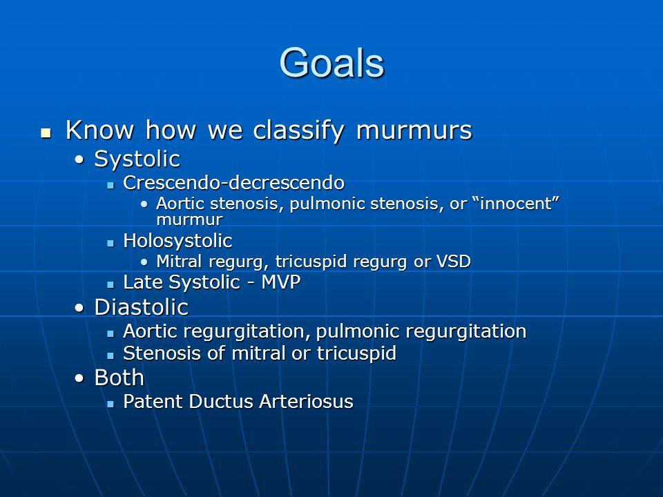Murmurs and Myocardial Sounds…Making Sense of the Madness Sara G. Tariq, M.D. August, 2012