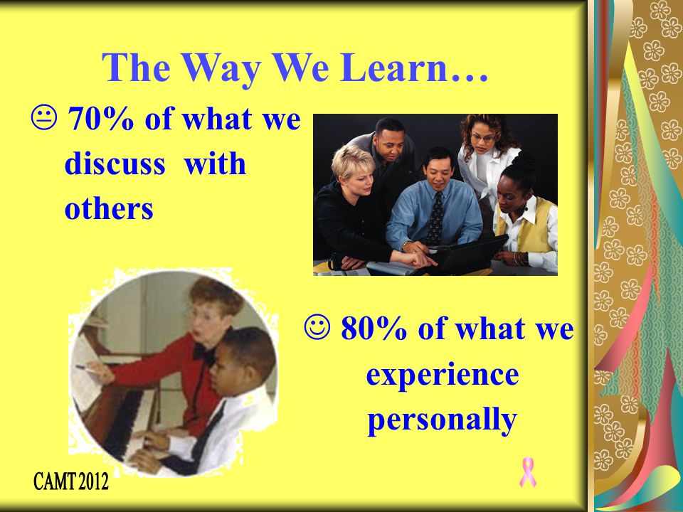 The Way We Learn…  10% of what we read  20% of what we hear  30% of what we see  50% of what we see and hear
