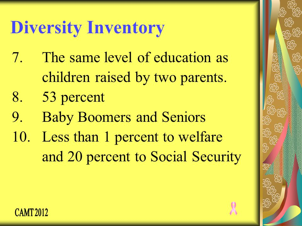 Diversity Inventory 1. Rural areas. 2. People with disabilities. 3. 50 percent 4. Family income 5. 3 of every 1,000 6. About $6,500 more