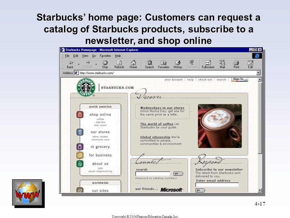 Copyright © 2004 Pearson Education Canada, Inc. 4-17 Starbucks' home page: Customers can request a catalog of Starbucks products, subscribe to a newsl