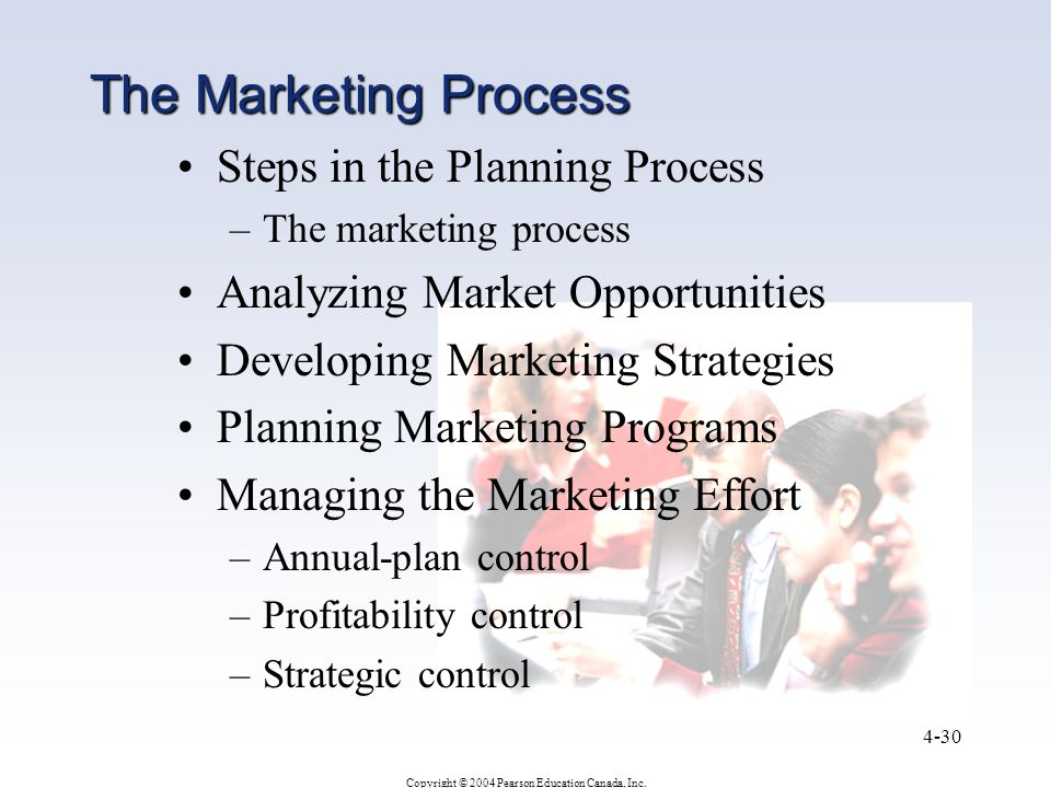 Copyright © 2004 Pearson Education Canada, Inc. 4-30 The Marketing Process Steps in the Planning Process –The marketing process Analyzing Market Oppor