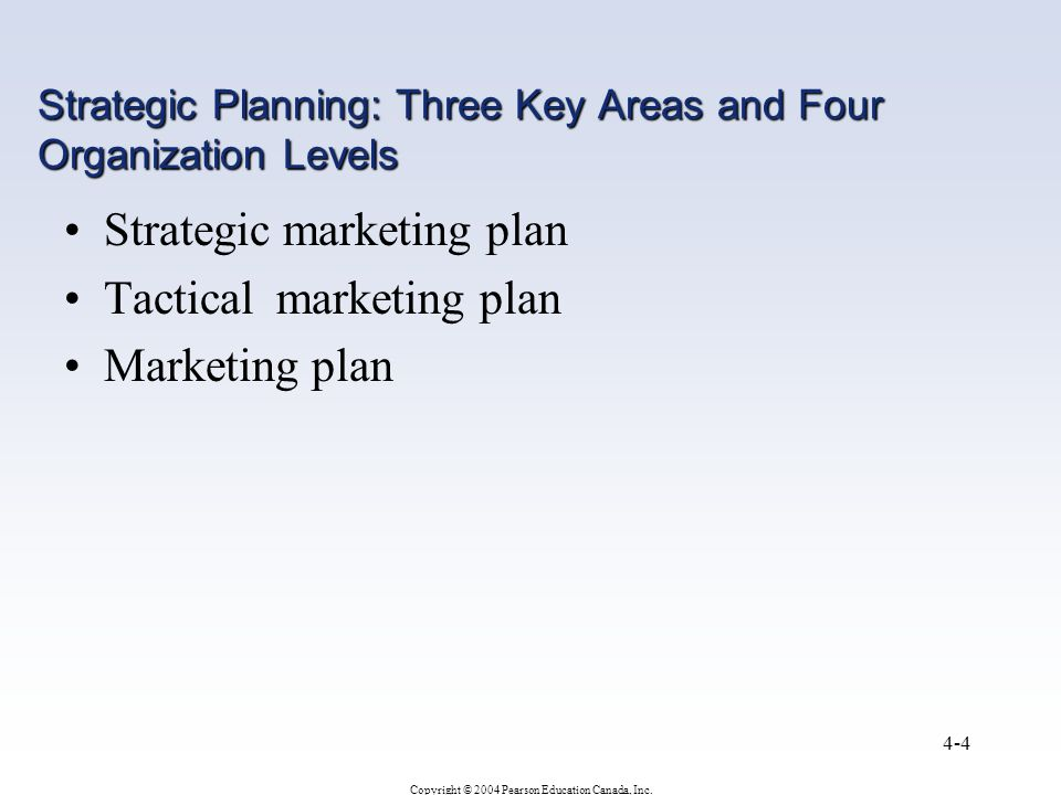 Copyright © 2004 Pearson Education Canada, Inc. 4-4 Strategic Planning: Three Key Areas and Four Organization Levels Strategic marketing plan Tactical
