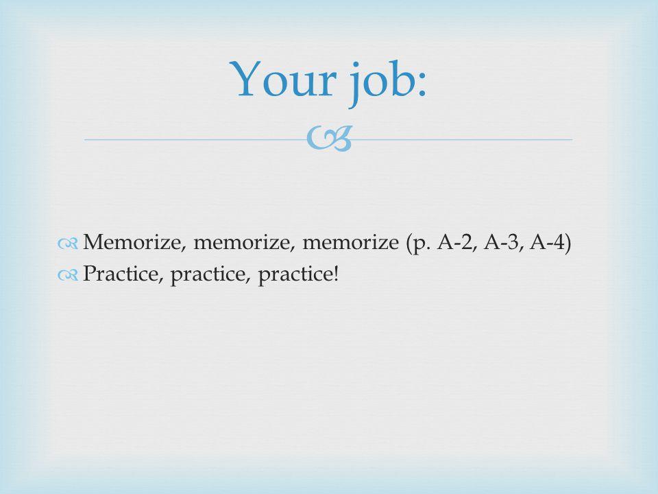   Memorize, memorize, memorize (p. A-2, A-3, A-4)  Practice, practice, practice! Your job: