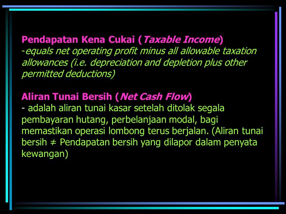 Pendapatan Kena Cukai (Taxable Income) -equals net operating profit minus all allowable taxation allowances (i.e.