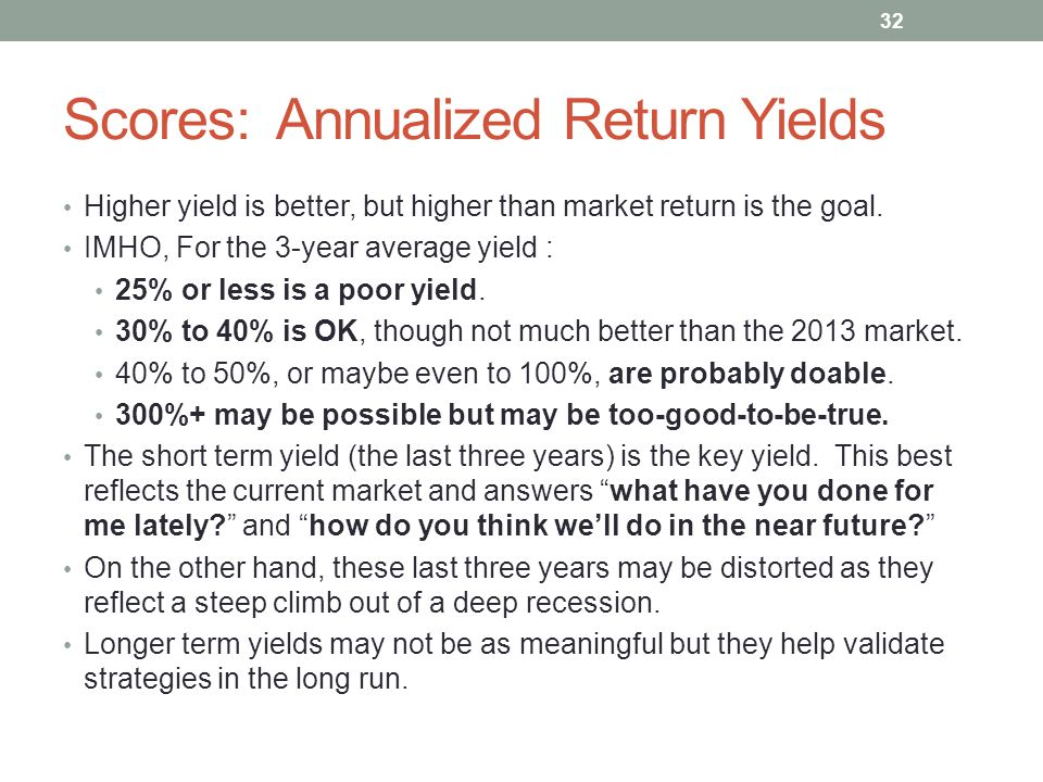 Scores: Annualized Return Yields Higher yield is better, but higher than market return is the goal. IMHO, For the 3-year average yield : 25% or less i
