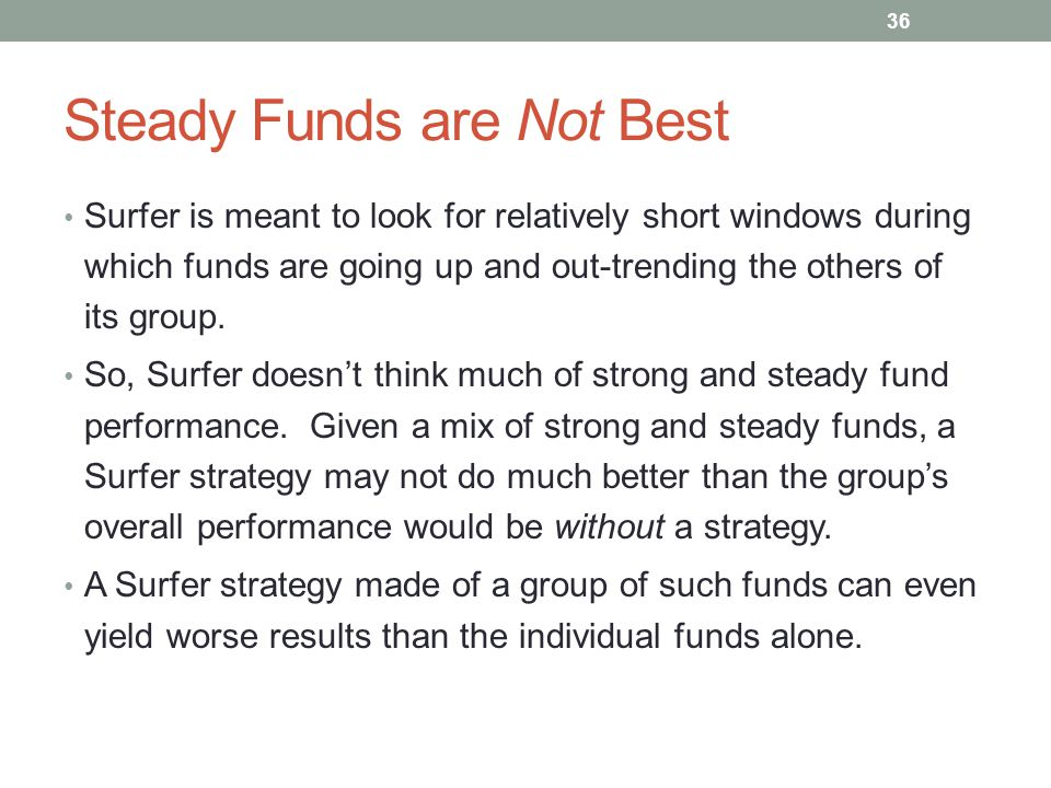 Steady Funds are Not Best Surfer is meant to look for relatively short windows during which funds are going up and out-trending the others of its grou
