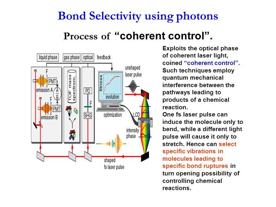 Optical control Electric control field E(t)