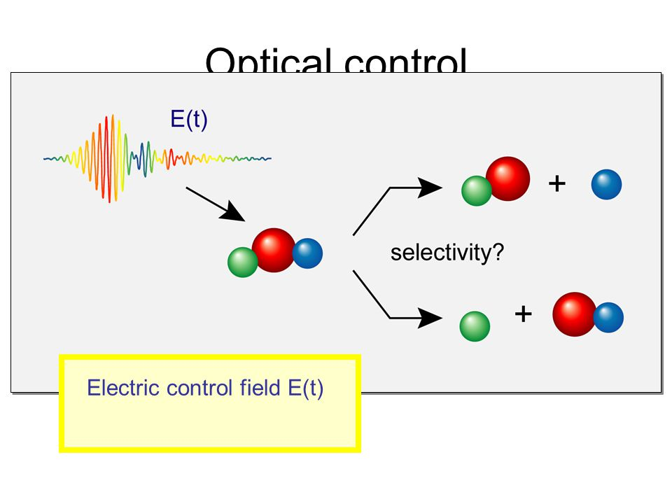 Topic 2; Chemical Control using electrons a)to study intermolecular reactions leading to controlled coupling of a reactive fragment to another material b)to study the attachment of functional groups to surfaces of materials such as semiconductors or molecular self-assembled monolayers; c)to explore the potential of these reactions for chemical lithography and e-beam techniques and d)to guide these experiments by theoretical studies, i.e.
