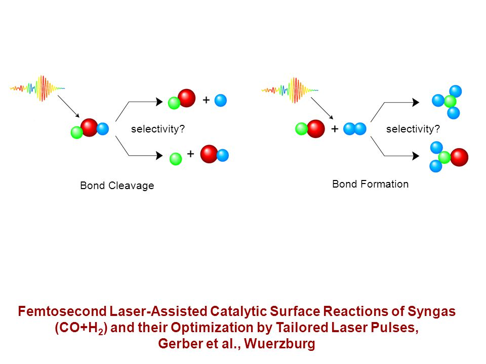 Topic 1; Chemical Control using light Develop ultrafast femtosecond chemistry for selective bond by (a)developing automated optimization of branching ratios of gas phase photodissociation reactions (b)develop the technique of femtosecond polarization pulse shaping to study the attachment of functional groups to surfaces of materials such as semiconductors or molecular self-assembled monolayers; (c)extending present studies into the liquid phase to explore more biologically relevant chemical processes and (d)complementing these experiments by theoretical studies.