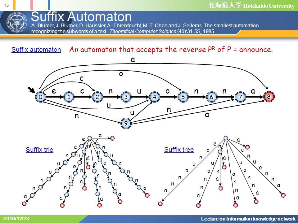 北海道大学 Hokkaido University 15 Lecture on Information knowledge network 2010/12/23 Suffix Automaton A.