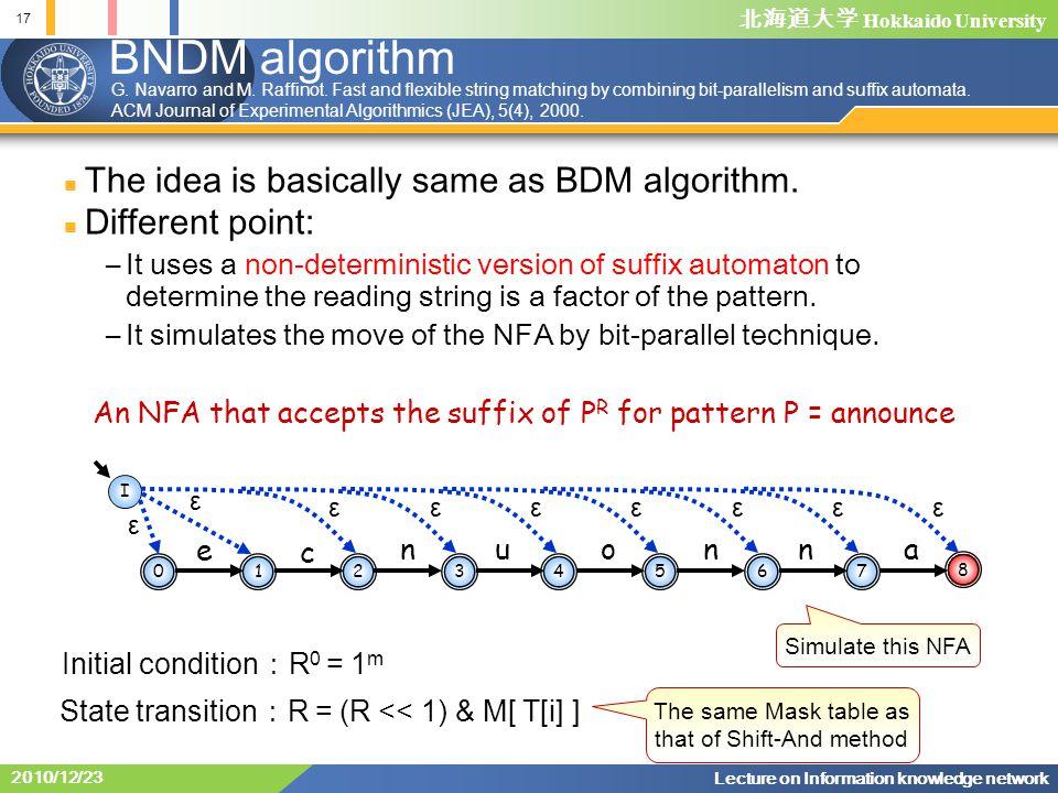 北海道大学 Hokkaido University 17 Lecture on Information knowledge network 2010/12/23 BNDM algorithm The idea is basically same as BDM algorithm.