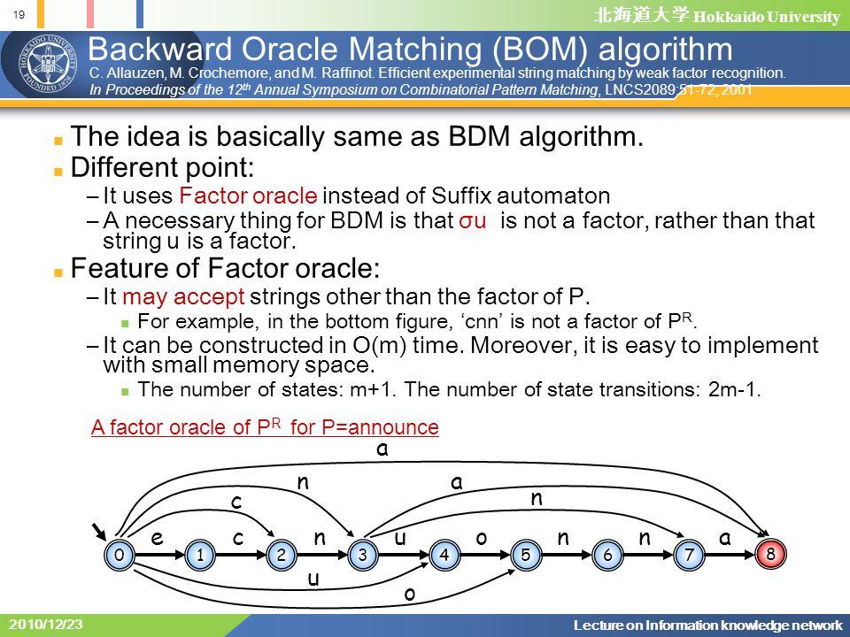 北海道大学 Hokkaido University 19 Lecture on Information knowledge network 2010/12/23 Backward Oracle Matching (BOM) algorithm The idea is basically same as BDM algorithm.