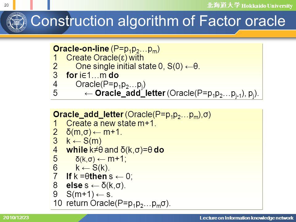 北海道大学 Hokkaido University 20 Lecture on Information knowledge network 2010/12/23 Construction algorithm of Factor oracle Oracle-on-line (P=p 1 p 2 …p m ) 1 Create Oracle(ε) with 2 One single initial state 0, S(0) ←θ.