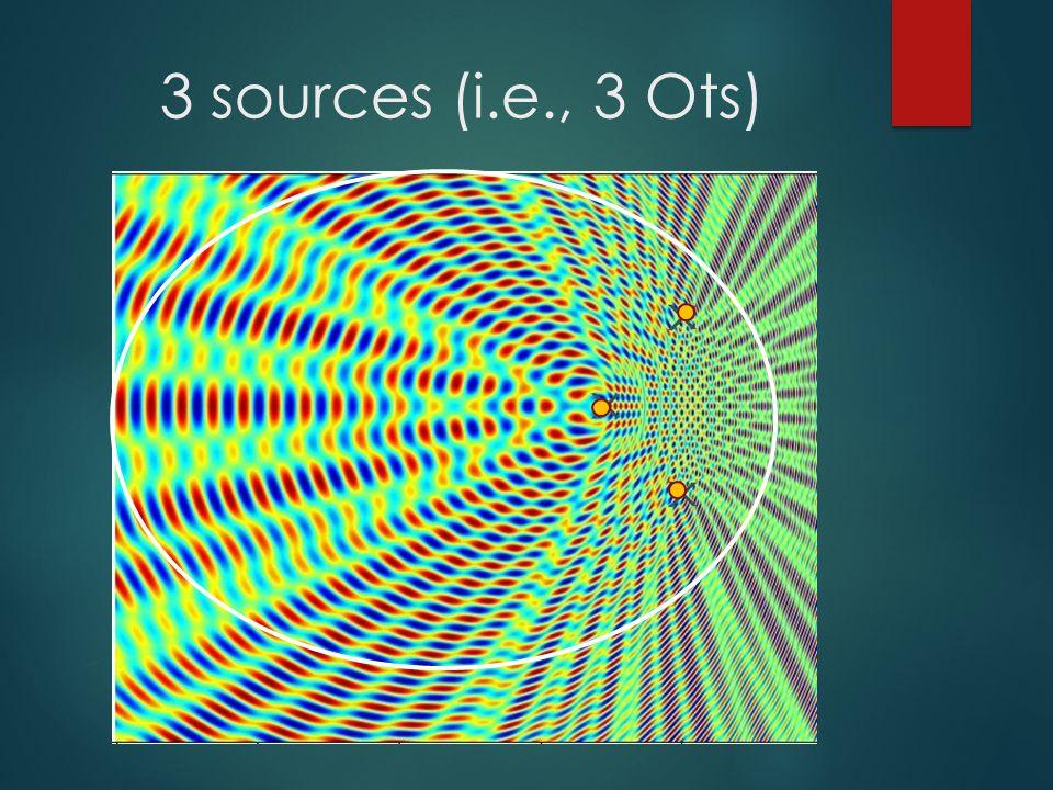 3 sources (i.e., 3 Ots)