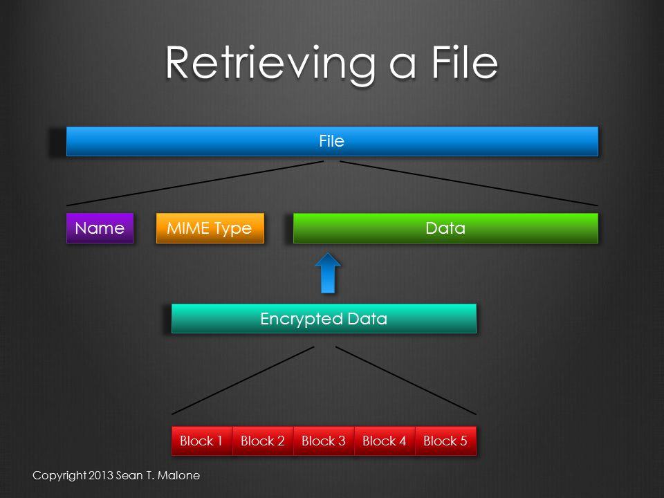 Retrieving a File File Block 1Block 2Block 3Block 4Block 5 NameMIME Type Encrypted Data Data Copyright 2013 Sean T.