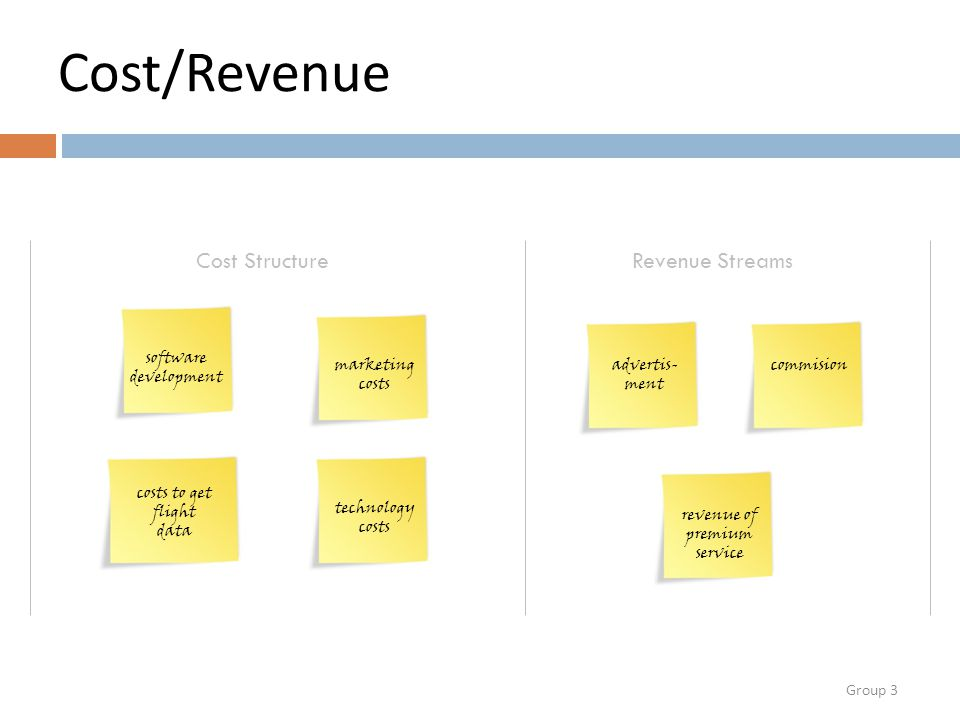 Group 3 Cost/Revenue software development advertis- ment Cost StructureRevenue Streams technology costs marketing costs costs to get flight data commisionrevenue of premium service