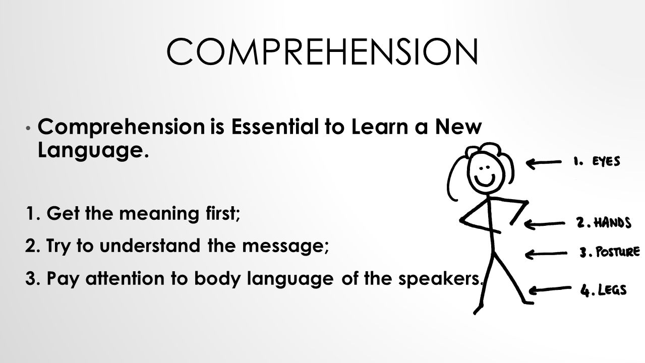 COMPREHENSION Comprehension is Essential to Learn a New Language.