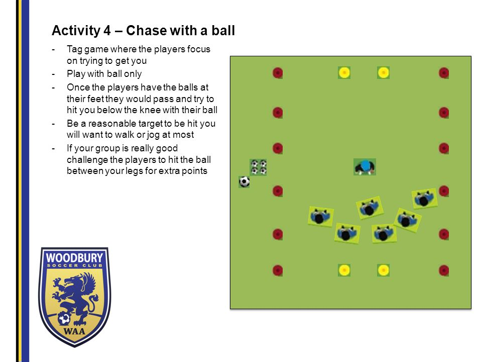 Activity 4 – Chase with a ball -Tag game where the players focus on trying to get you -Play with ball only -Once the players have the balls at their f