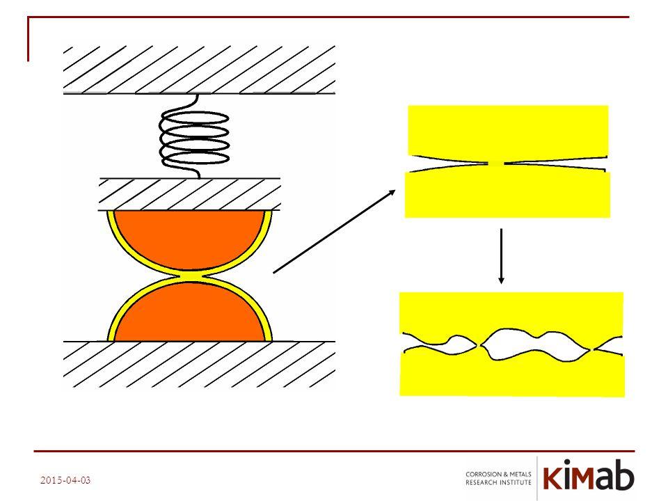 2015-04-03 Skruv med jordbricka, klimatprovning Tin Grounding washer Aluminium PCB 1Initial 2Change of temp 3Dry heat +85°C 4Damp heat 5Corrosion Contact resistance