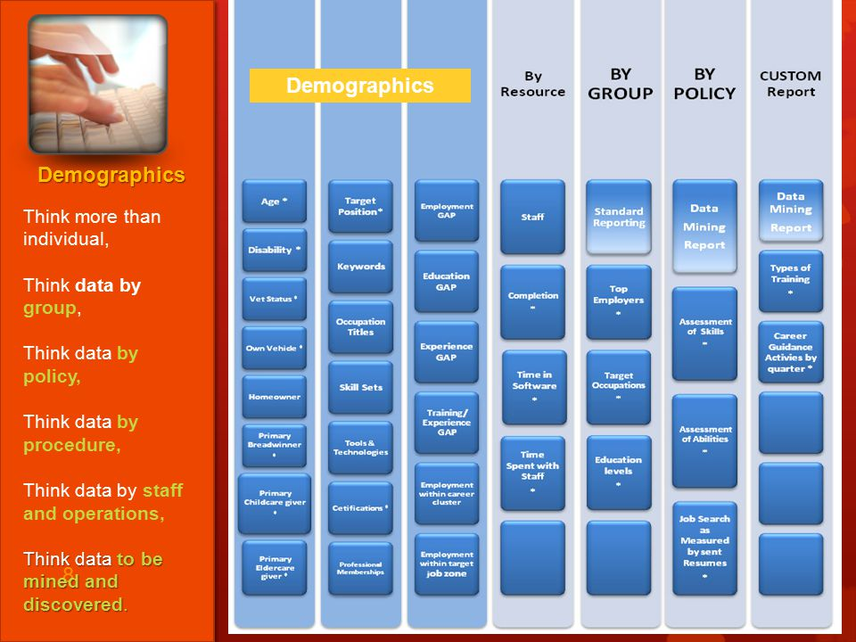 Career Express Suite ©2010 LEARNOVATION™, LLC 8 Demographics Think more than individual, Think data by group, Think data by policy, Think data by procedure, Think data by staff and operations, Think data to be mined and discovered.
