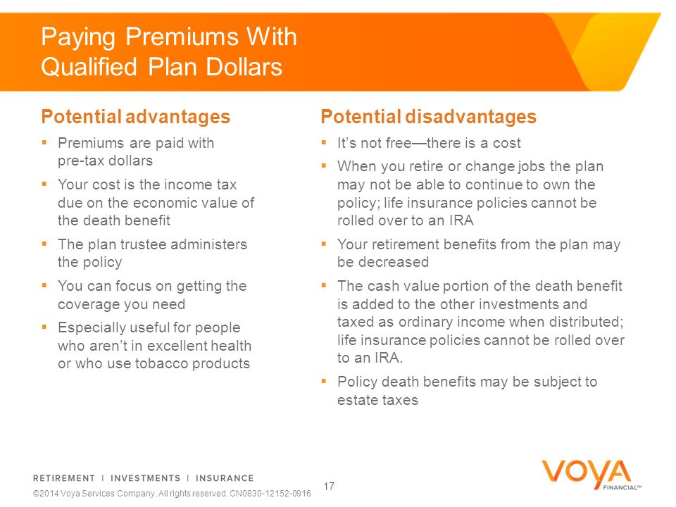 Do not put content on the brand signature area ©2014 Voya Services Company. All rights reserved. CN0830-12152-0916 Paying Premiums With Qualified Plan