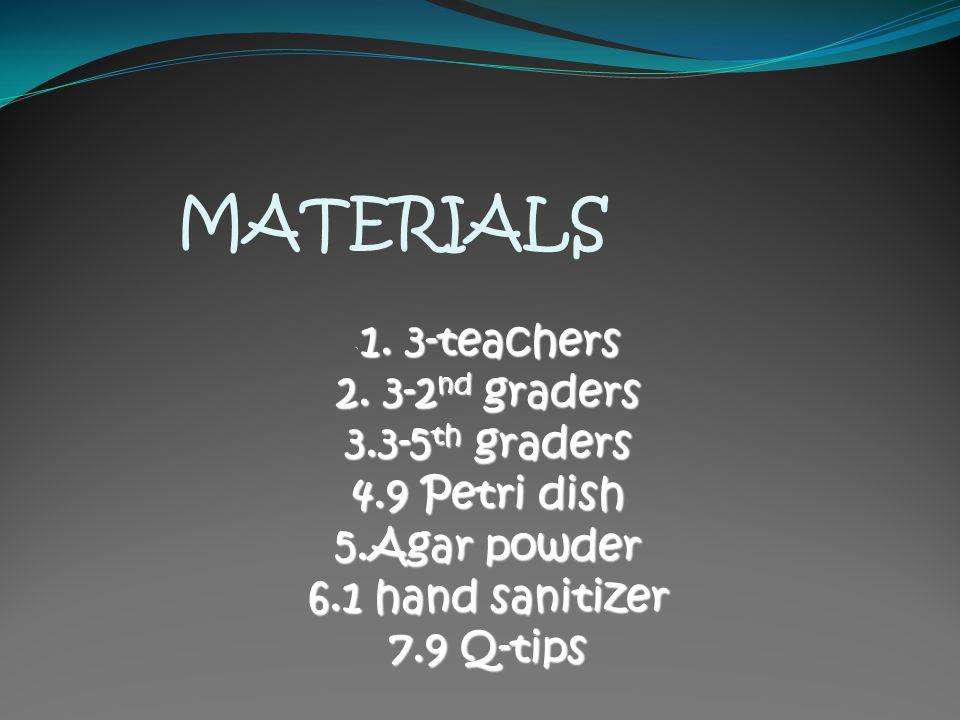MATERIALS `1. 3-teachers 2. 3-2nd graders 3.3-5th graders 4.9 Petri dish 5.Agar powder 6.1 hand sanitizer 7.9 Q-tips