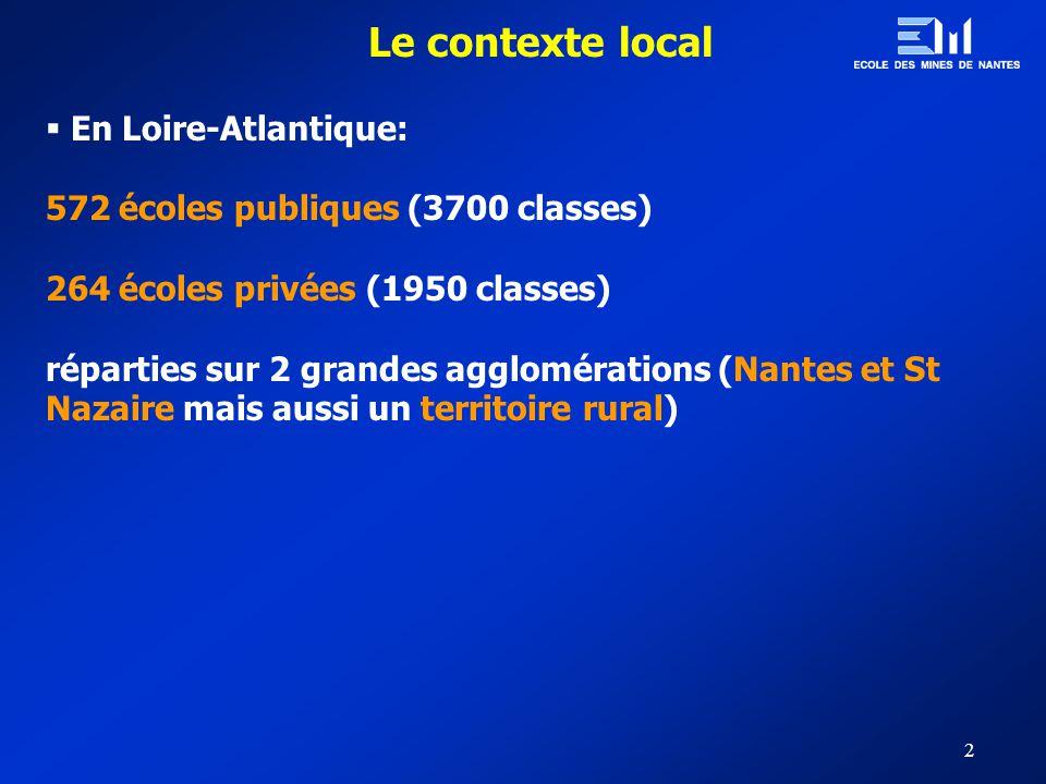 2 Le contexte local  En Loire-Atlantique: 572 écoles publiques (3700 classes) 264 écoles privées (1950 classes) réparties sur 2 grandes agglomérations (Nantes et St Nazaire mais aussi un territoire rural)