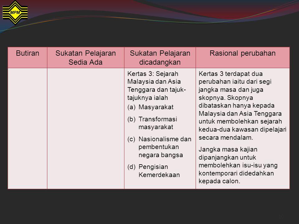 10 ButiranSukatan Pelajaran Sedia Ada Sukatan Pelajaran dicadangkan Rasional perubahan Kertas 3: Sejarah Malaysia dan Asia Tenggara dan tajuk- tajuknya ialah (a)Masyarakat (b)Transformasi masyarakat (c)Nasionalisme dan pembentukan negara bangsa (d)Pengisian Kemerdekaan Kertas 3 terdapat dua perubahan iaitu dari segi jangka masa dan juga skopnya.