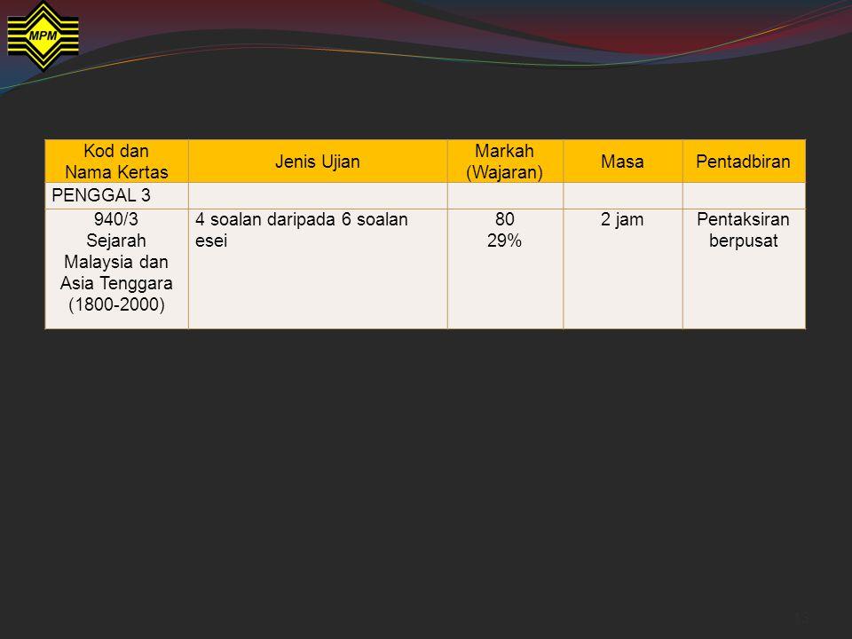 13 Kod dan Nama Kertas Jenis Ujian Markah (Wajaran) MasaPentadbiran PENGGAL 3 940/3 Sejarah Malaysia dan Asia Tenggara (1800-2000) 4 soalan daripada 6 soalan esei 80 29% 2 jamPentaksiran berpusat