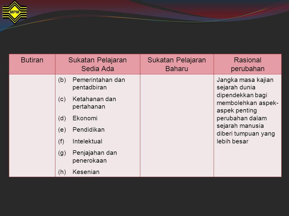7 ButiranSukatan Pelajaran Sedia Ada Sukatan Pelajaran Baharu Rasional perubahan (b)Pemerintahan dan pentadbiran (c)Ketahanan dan pertahanan (d)Ekonom